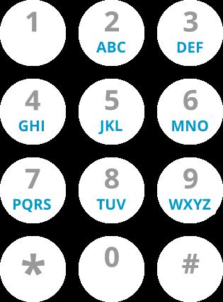 Vanity Phone Numbers From Numberbarn Buy A Phone Number